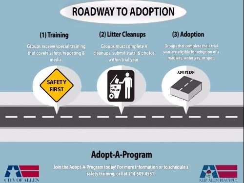 PathwaytoAdoption